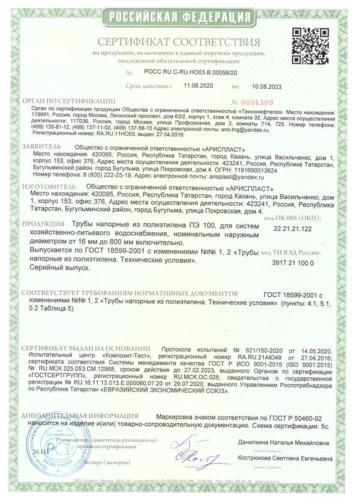 Сертификат ВОДА